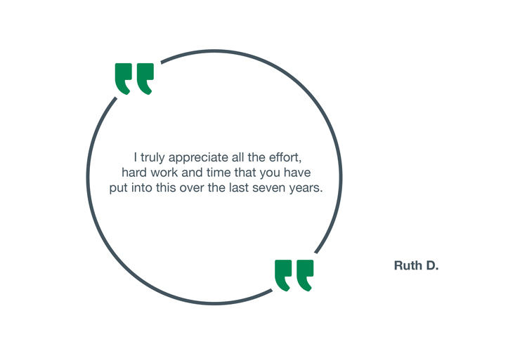 I truly appreciate all the effort, hard work and time that you have put into this over the last seven years - Ruth D.